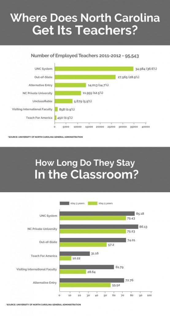 teacher-stats-554x1024
